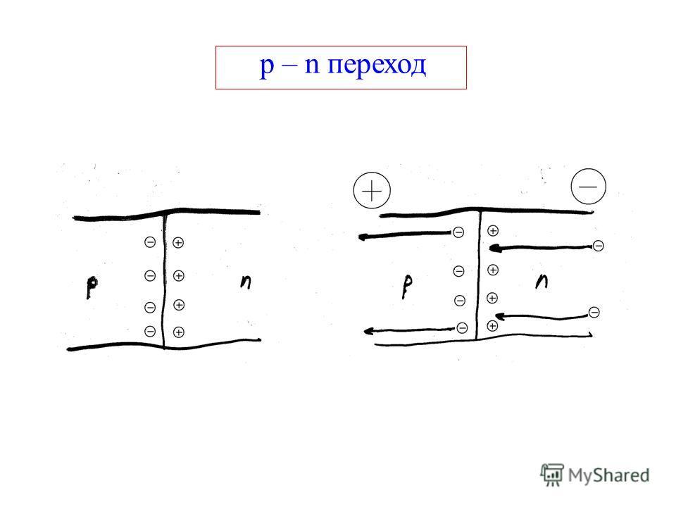 p – n переход