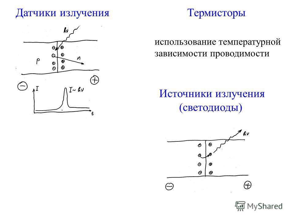 Датчики излучения Термисторы использование температурной зависимости проводимости Источники излучения (светодиоды)