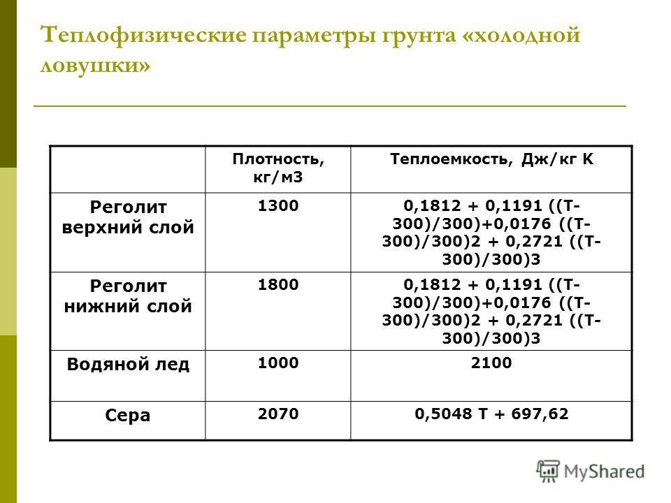 Теплофизические параметры грунта «холодной ловушки» Плотность, кг/м3 Теплоемкость, Дж/кг K Реголит верхний слой 13000,1812 + 0,1191 ((T- 300)/300)+0,0176 ((T- 300)/300)2 + 0,2721 ((T- 300)/300)3 Реголит нижний слой 18000,1812 + 0,1191 ((T- 300)/300)+