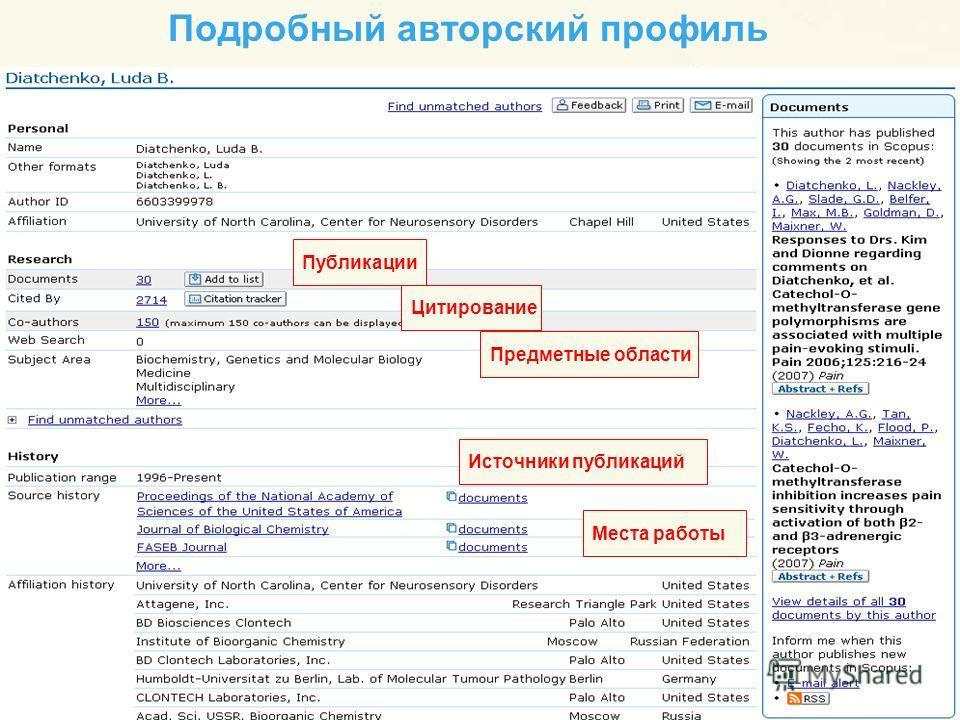 Подробный авторский профиль Места работы Публикации Цитирование Предметные области Источники публикаций