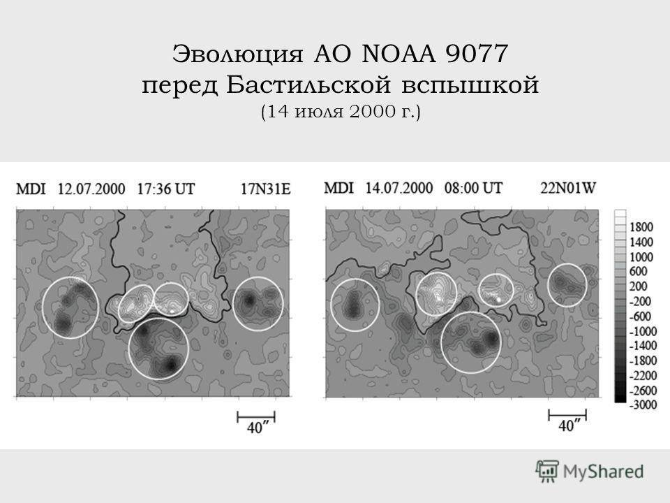 Эволюция АО NOAA 9077 перед Бастильской вспышкой (14 июля 2000 г.)