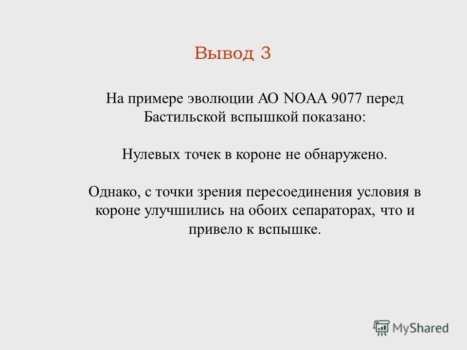 Вывод 3 На примере эволюции АО NOAA 9077 перед Бастильской вспышкой показано: Нулевых точек в короне не обнаружено. Однако, с точки зрения пересоединения условия в короне улучшились на обоих сепараторах, что и привело к вспышке.