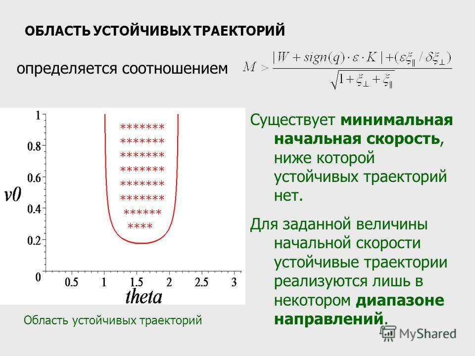 определяется соотношением ОБЛАСТЬ УСТОЙЧИВЫХ ТРАЕКТОРИЙ Существует минимальная начальная скорость, ниже которой устойчивых траекторий нет. Для заданной величины начальной скорости устойчивые траектории реализуются лишь в некотором диапазоне направлен