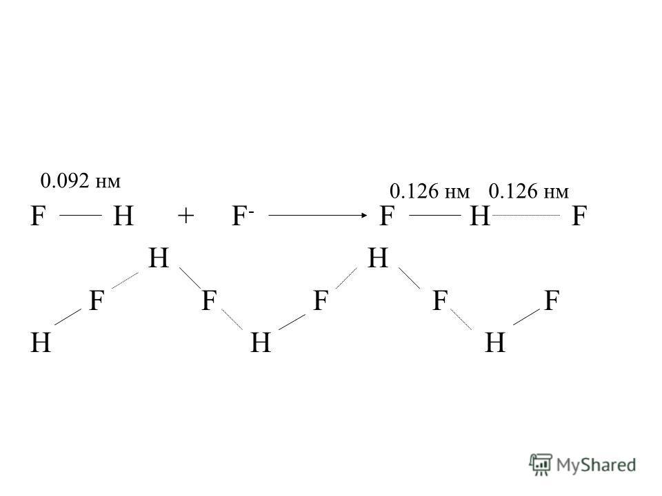 F H + F - F H F Н Н F F F F F H H H 0.092 нм 0.126 нм