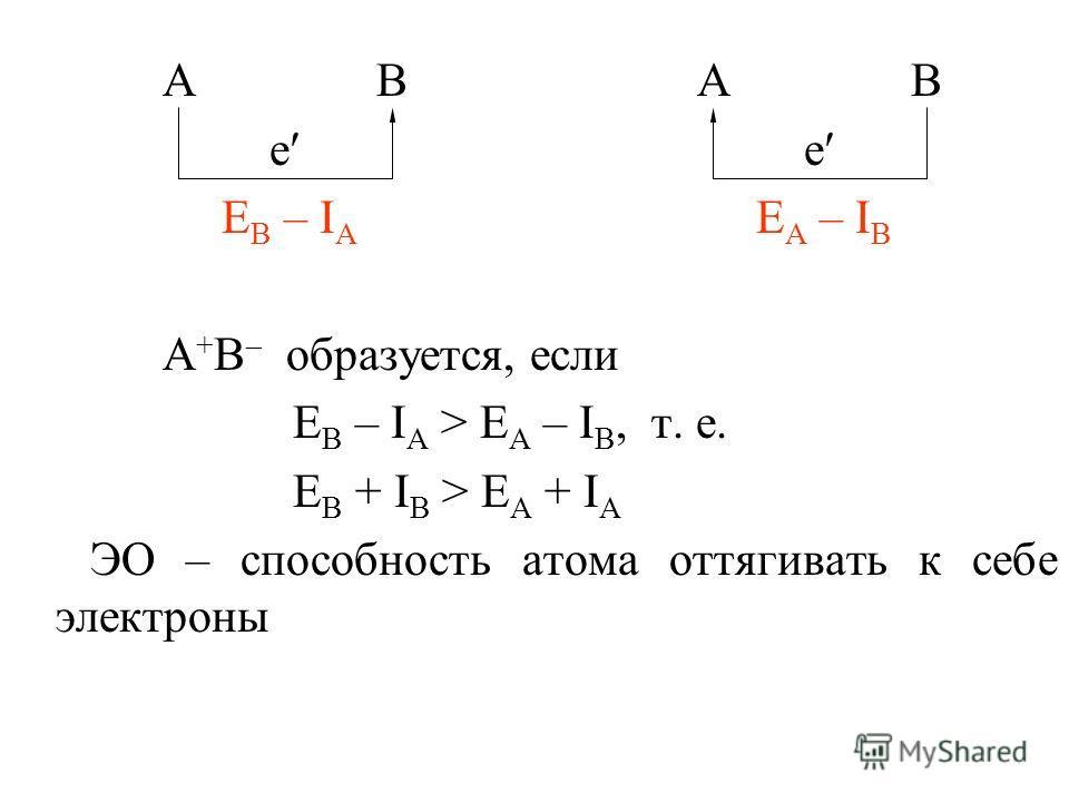 АВАВ е Е В – I A E A – I B A + B – образуется, если E B – I A > E A – I B, т. е. E B + I B > E A + I A ЭО – способность атома оттягивать к себе электроны
