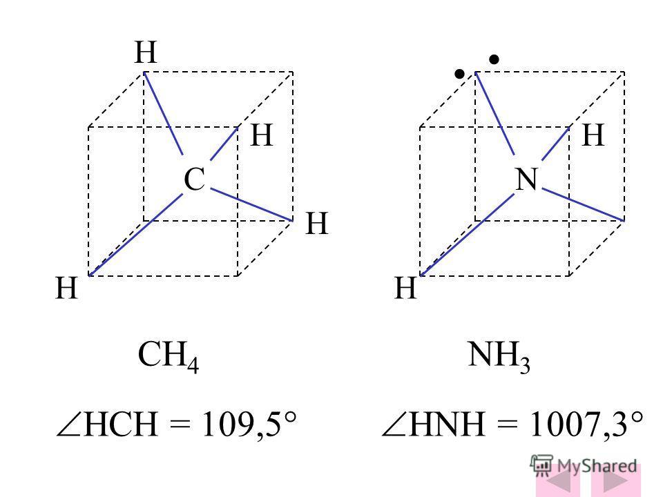 H CH 4 NH 3 HCH = 109,5 HNH = 1007,3 C H H H N H