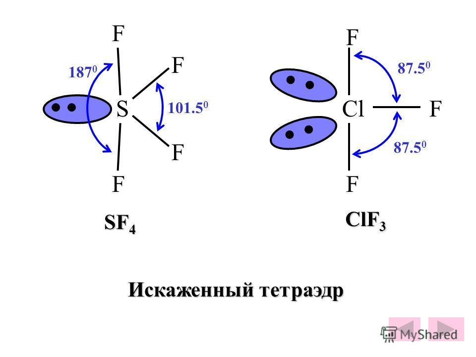 F SF F F F F F Cl 187 0 101.5 0 87.5 0 Искаженный тетраэдр SF 4 ClF 3