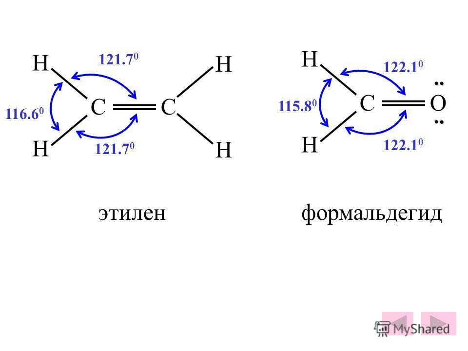 116.6 0 C H H C 121.7 0 H H OC 122.1 0 H H 115.8 0 этиленформальдегид....