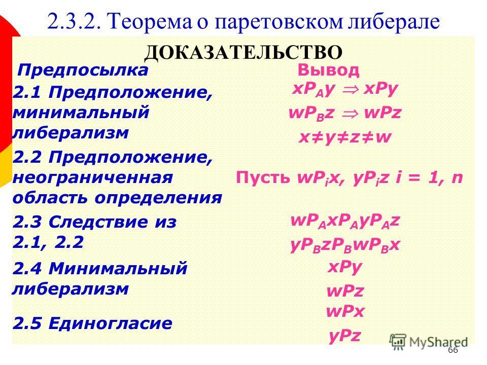 66 ДОКАЗАТЕЛЬСТВО ПредпосылкаВывод 2.2 Предположение, неограниченная область определения Пусть wP i x, yP i z i = 1, n 2.3.2. Теорема о паретовском либерале 2.1 Предположение, минимальный либерализм xP A y xPy wP B z wPz xyzw 2.3 Следствие из 2.1, 2.