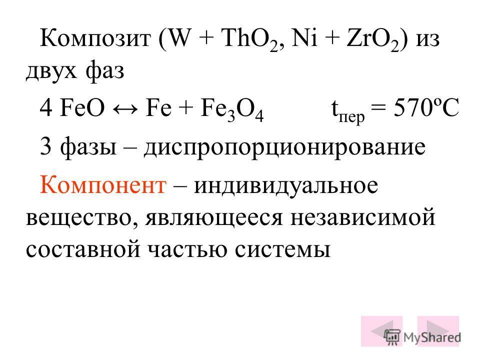 Композит (W + ThO 2, Ni + ZrO 2 ) из двух фаз 4 FeO Fe + Fe 3 O 4 t пер = 570ºС 3 фазы – диспропорционирование Компонент – индивидуальное вещество, являющееся независимой составной частью системы