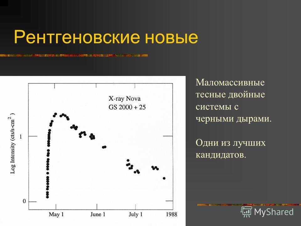 Рентгеновские новые Маломассивные тесные двойные системы с черными дырами. Одни из лучших кандидатов.