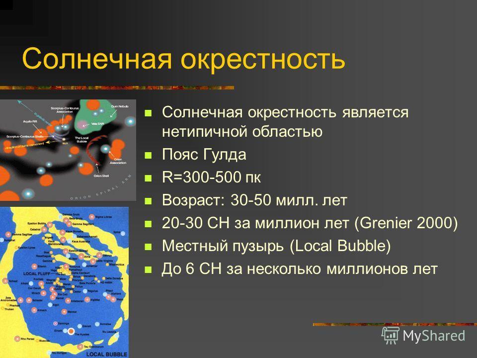 Солнечная окрестность Солнечная окрестность является нетипичной областью Пояс Гулда R=300-500 пк Возраст: 30-50 милл. лет 20-30 СН за миллион лет (Grenier 2000) Местный пузырь (Local Bubble) До 6 СН за несколько миллионов лет