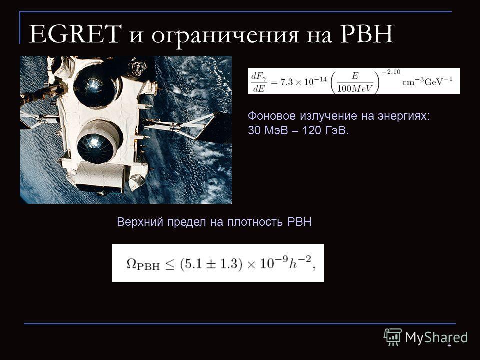 4 EGRET и ограничения на PBH Фоновое излучение на энергиях: 30 МэВ – 120 ГэВ. Верхний предел на плотность PBH