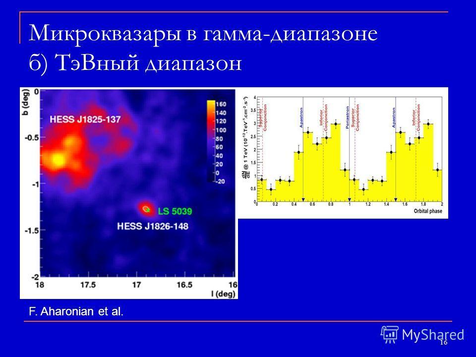 16 Микроквазары в гамма-диапазоне б) ТэВный диапазон F. Aharonian et al.