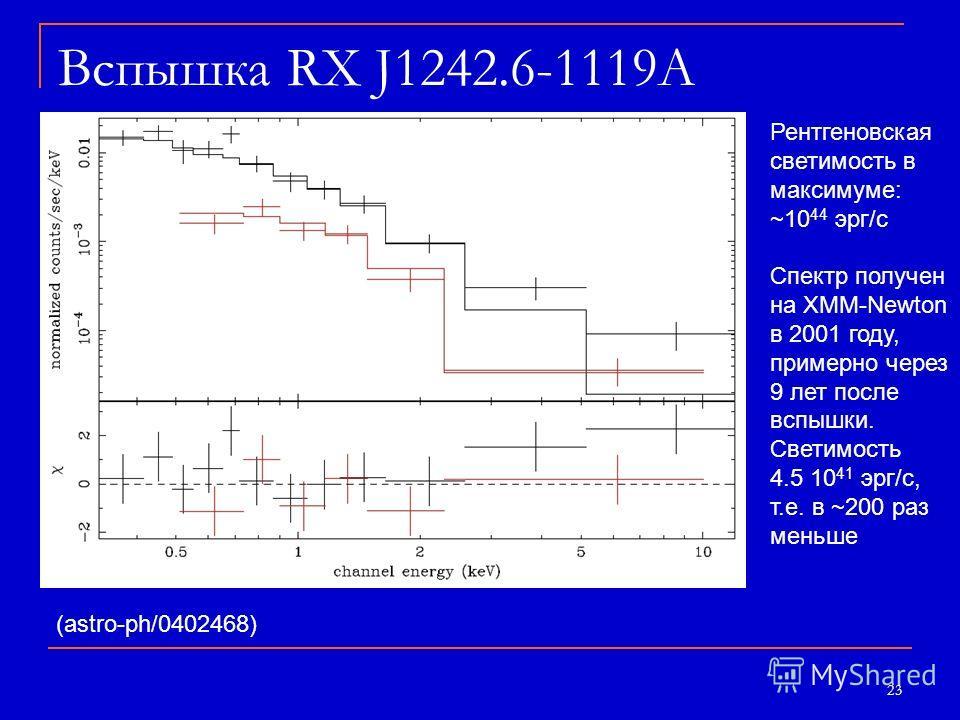 23 Вспышка RX J1242.6-1119A (astro-ph/0402468) Рентгеновская светимость в максимуме: ~10 44 эрг/с Спектр получен на XMM-Newton в 2001 году, примерно через 9 лет после вспышки. Светимость 4.5 10 41 эрг/с, т.е. в ~200 раз меньше