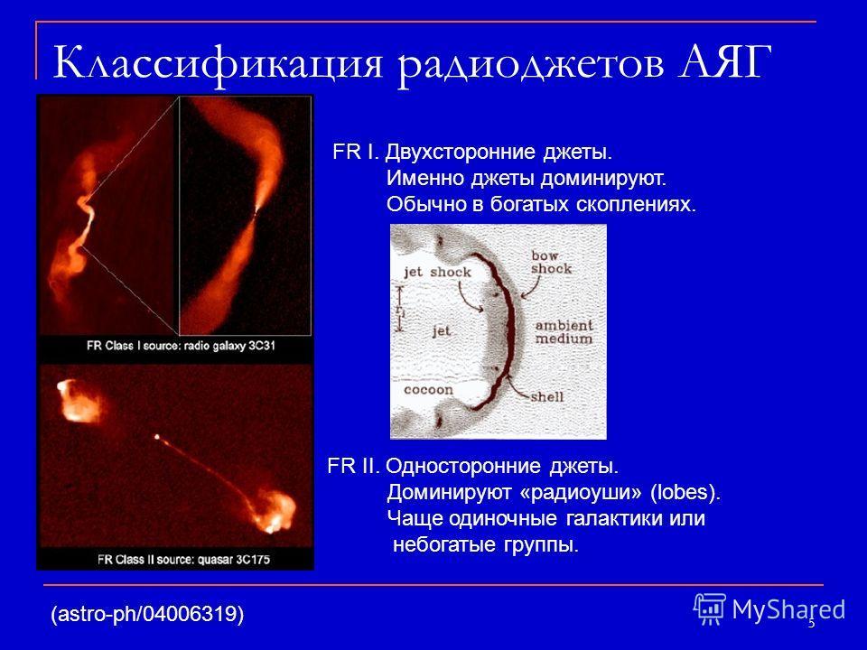 5 Классификация радиоджетов АЯГ (astro-ph/04006319) FR I. Двухсторонние джеты. Именно джеты доминируют. Обычно в богатых скоплениях. FR II. Односторонние джеты. Доминируют «радиоуши» (lobes). Чаще одиночные галактики или небогатые группы.
