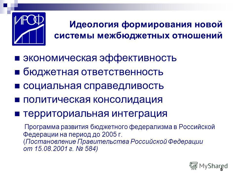 5 Идеология формирования новой системы межбюджетных отношений экономическая эффективность бюджетная ответственность социальная справедливость политическая консолидация территориальная интеграция Программа развития бюджетного федерализма в Российской