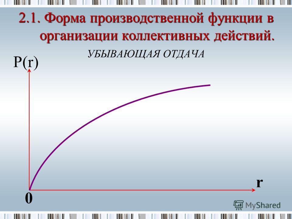 УБЫВАЮЩАЯ ОТДАЧА r 0 P(r) 2.1. Форма производственной функции в организации коллективных действий.