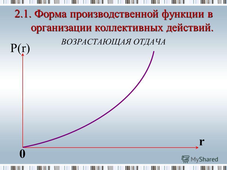 ВОЗРАСТАЮЩАЯ ОТДАЧА r 0 P(r) 2.1. Форма производственной функции в организации коллективных действий.