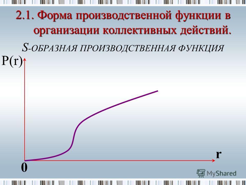 S -ОБРАЗНАЯ ПРОИЗВОДСТВЕННАЯ ФУНКЦИЯ r 0 P(r) 2.1. Форма производственной функции в организации коллективных действий.