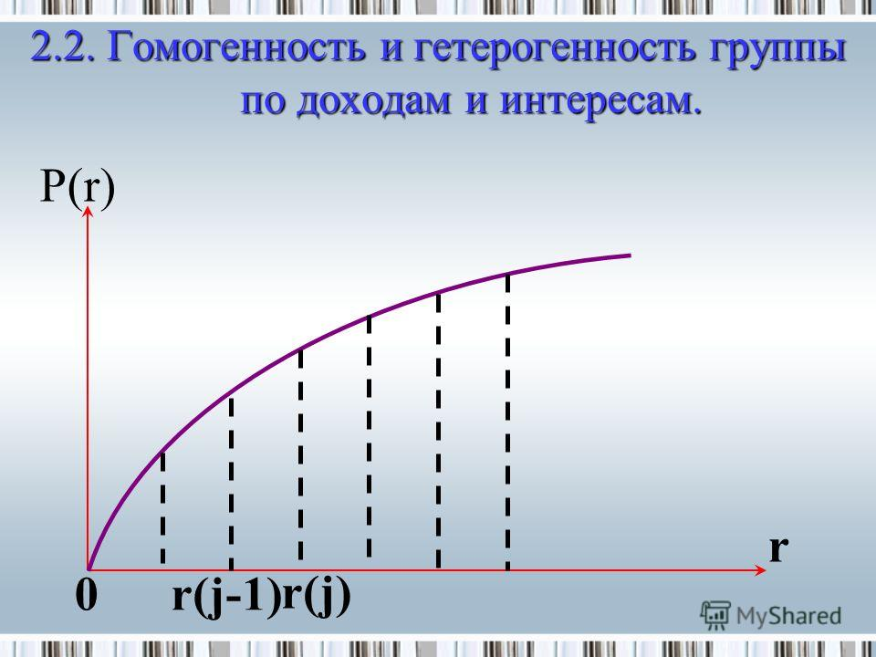 r 0 P(r) 2.2. Гомогенность и гетерогенность группы по доходам и интересам. r(j-1) r(j)