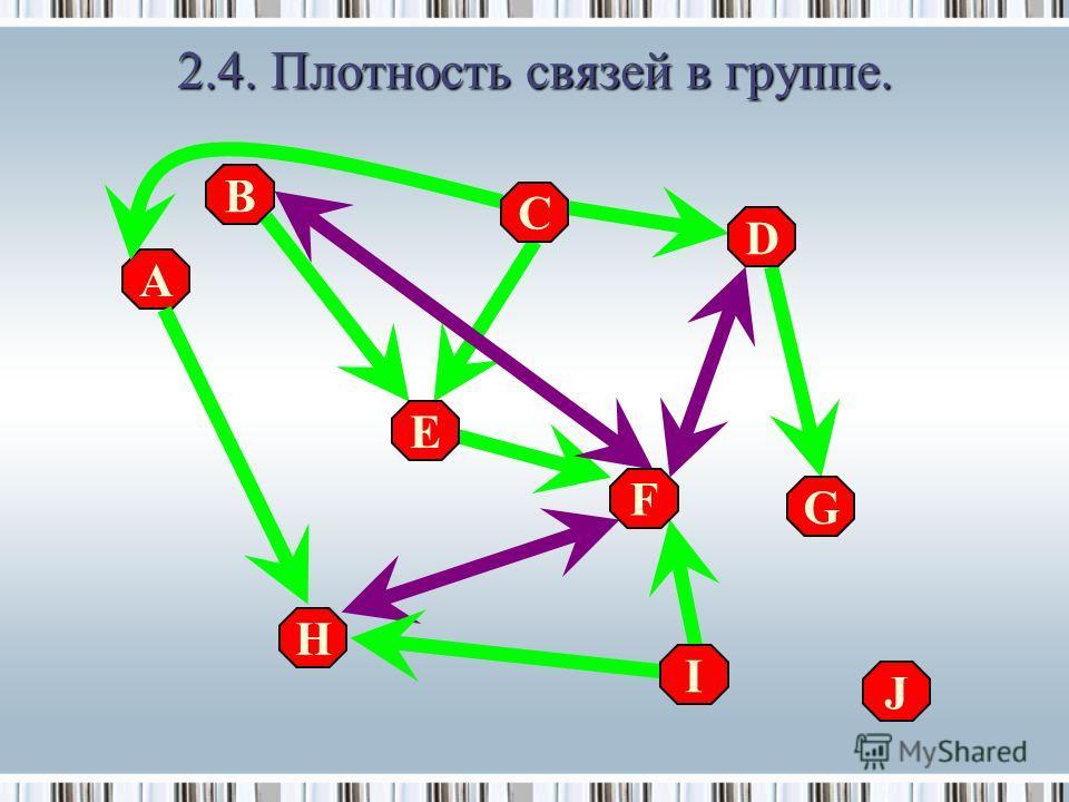 A D B F H I E C G J 2.4. Плотность связей в группе.