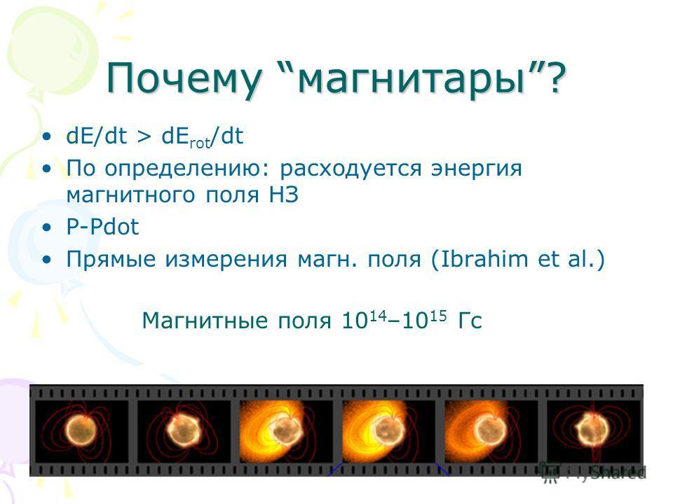 Почему магнитары? dE/dt > dE rot /dt По определению: расходуется энергия магнитного поля НЗ P-Pdot Прямые измерения магн. поля (Ibrahim et al.) Магнитные поля 10 14 –10 15 Гс