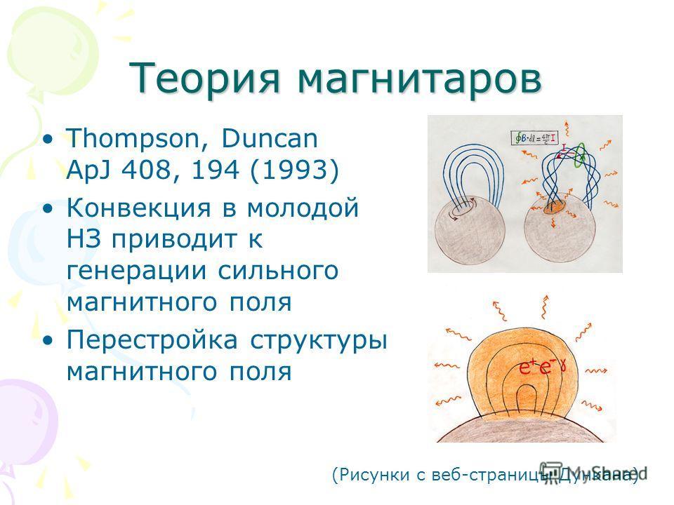 Теория магнитаров Thompson, Duncan ApJ 408, 194 (1993) Конвекция в молодой НЗ приводит к генерации сильного магнитного поля Перестройка структуры магнитного поля (Рисунки с веб-страницы Дункана)