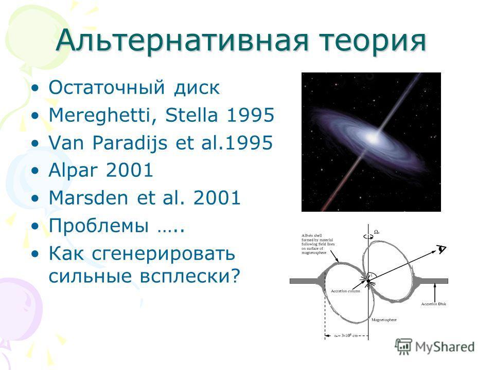 Альтернативная теория Остаточный диск Mereghetti, Stella 1995 Van Paradijs et al.1995 Alpar 2001 Marsden et al. 2001 Проблемы ….. Как сгенерировать сильные всплески?