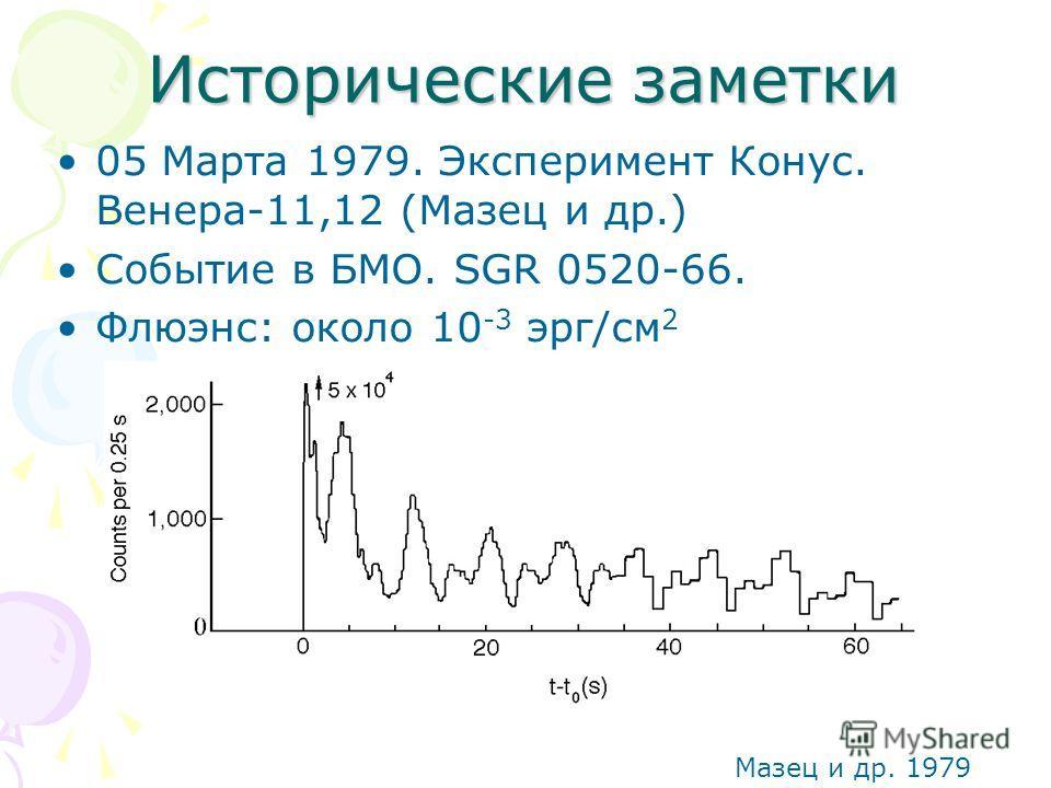 Исторические заметки 05 Марта 1979. Эксперимент Конус. Венера-11,12 (Мазец и др.) Событие в БМО. SGR 0520-66. Флюэнс: около 10 -3 эрг/см 2 Мазец и др. 1979