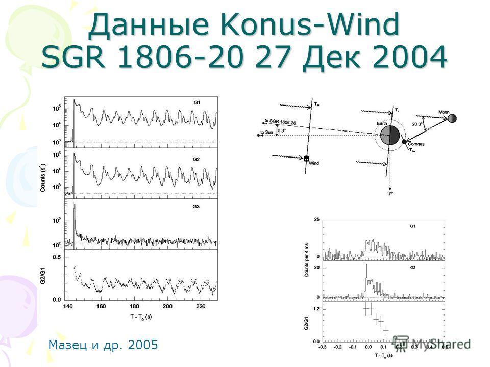 Данные Konus-Wind SGR 1806-20 27 Дек 2004 Мазец и др. 2005