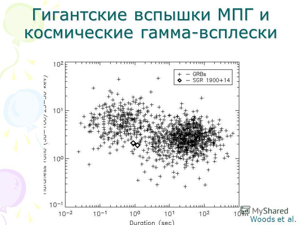 Гигантские вспышки МПГ и космические гамма-всплески Woods et al.