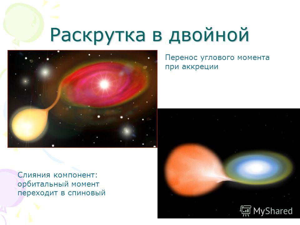 Раскрутка в двойной Перенос углового момента при аккреции Слияния компонент: орбитальный момент переходит в спиновый