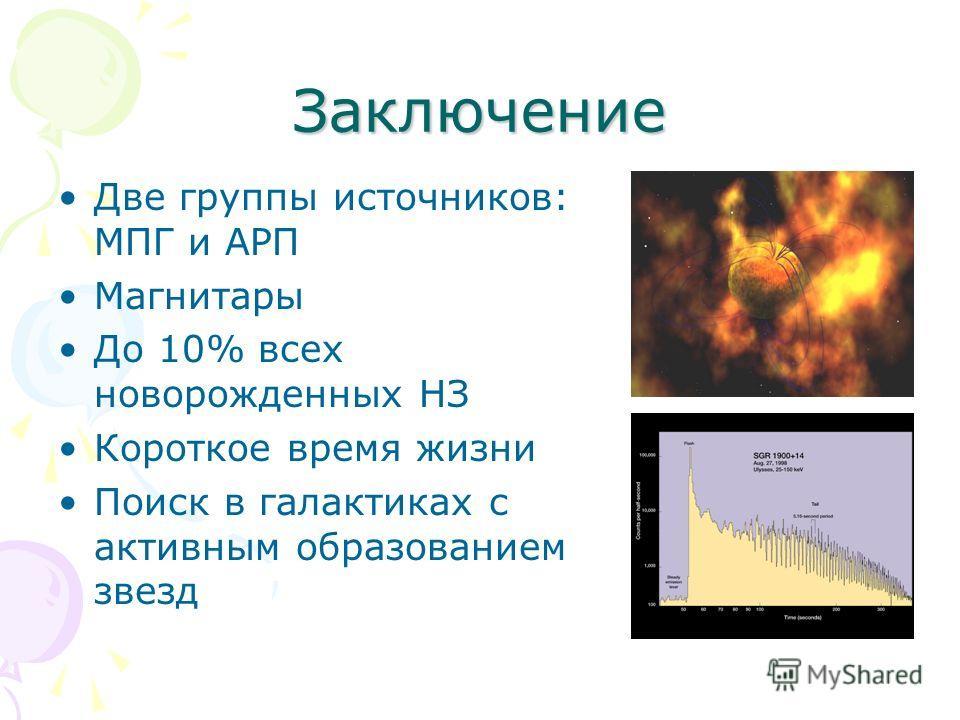 Заключение Две группы источников: МПГ и АРП Магнитары До 10% всех новорожденных НЗ Короткое время жизни Поиск в галактиках с активным образованием звезд