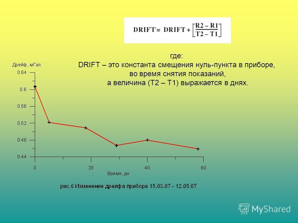 где: DRIFT – это константа смещения нуль-пункта в приборе, во время снятия показаний, а величина (Т2 – Т1) выражается в днях.