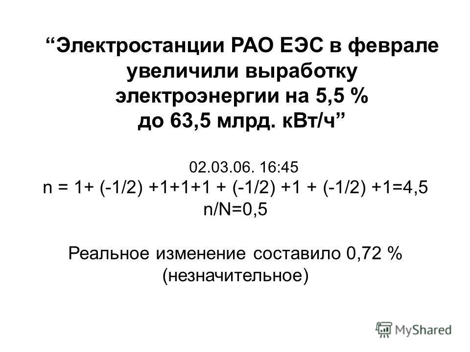 Электростанции РАО ЕЭС в феврале увеличили выработку электроэнергии на 5,5 % до 63,5 млрд. кВт/ч 02.03.06. 16:45 n = 1+ (-1/2) +1+1+1 + (-1/2) +1 + (-1/2) +1=4,5 n/N=0,5 Реальное изменение составило 0,72 % (незначительное)