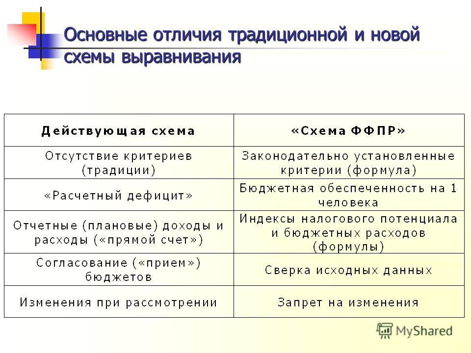 Основные отличия традиционной и новой схемы выравнивания