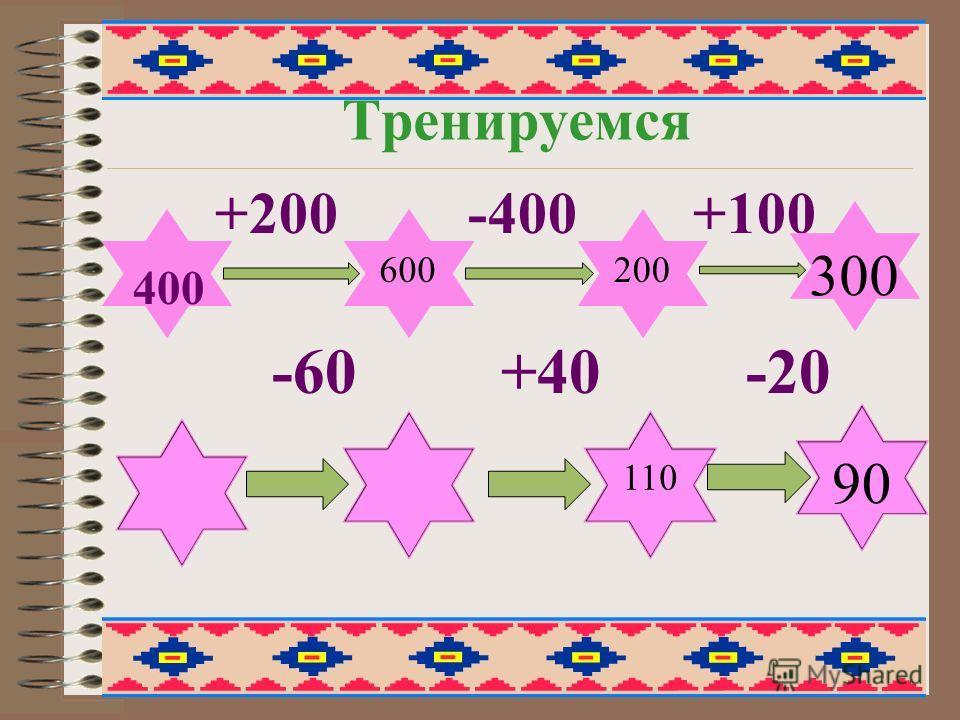 Тренируемся +200 -400 +100 400 -60 +40 -20 600200 300 110 90