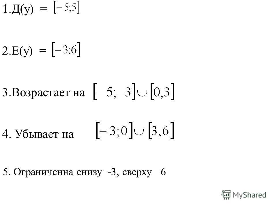 1.Д(у) = 2.Е(у) = 3.Возрастает на 4. Убывает на 5. Ограниченна снизу -3, сверху 6