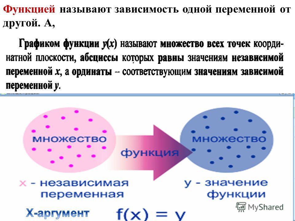 Функцией называют зависимость одной переменной от другой. А,
