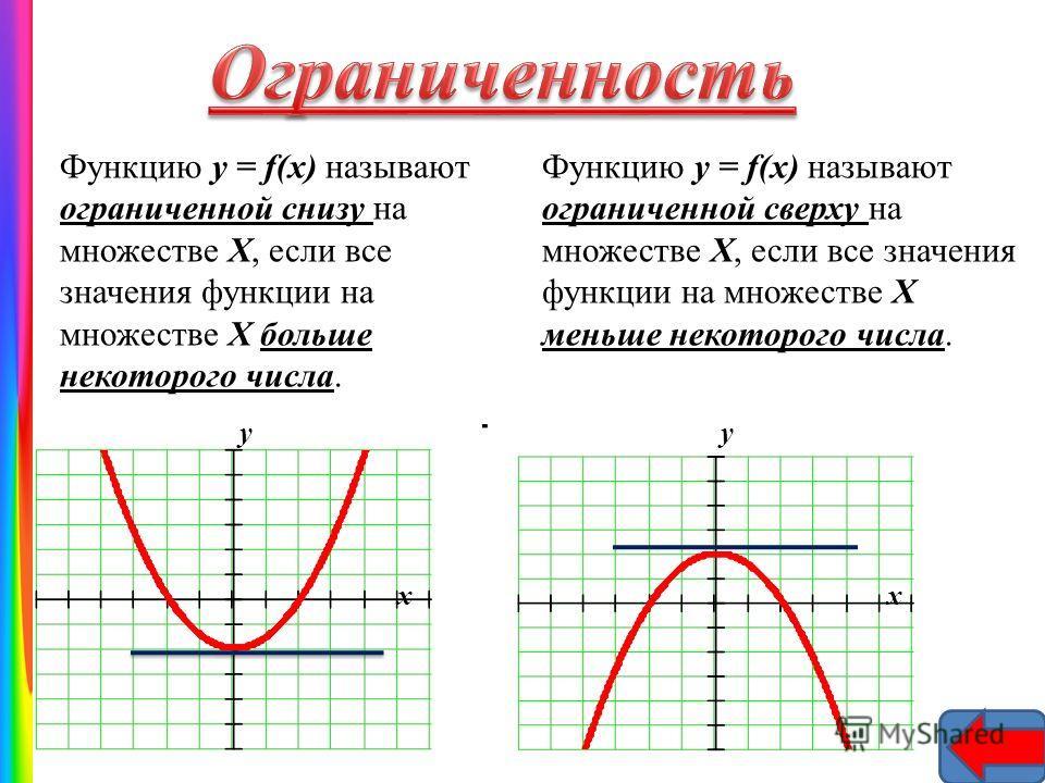 Функцию у = f(х) называют ограниченной снизу на множестве Х, если все значения функции на множестве Х больше некоторого числа. Функцию у = f(х) называют ограниченной сверху на множестве Х, если все значения функции на множестве Х меньше некоторого чи