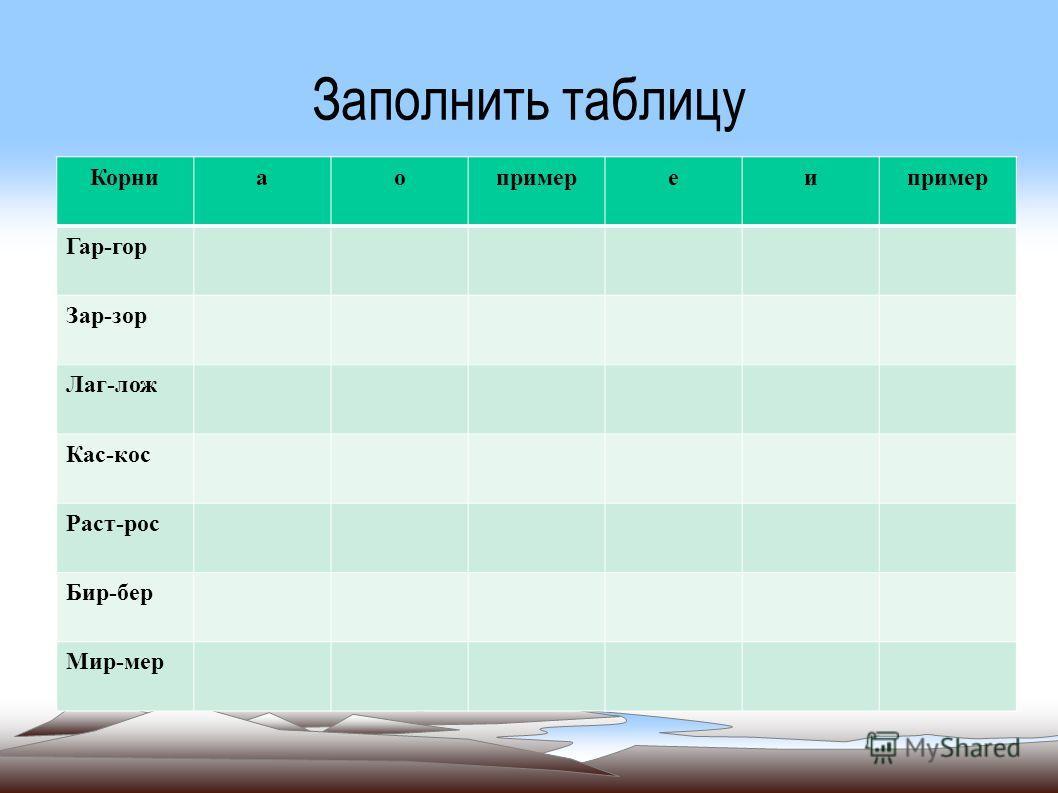 Заполнить таблицу Корниаопримереи Гар-гор Зар-зор Лаг-лож Кас-кос Раст-рос Бир-бер Мир-мер