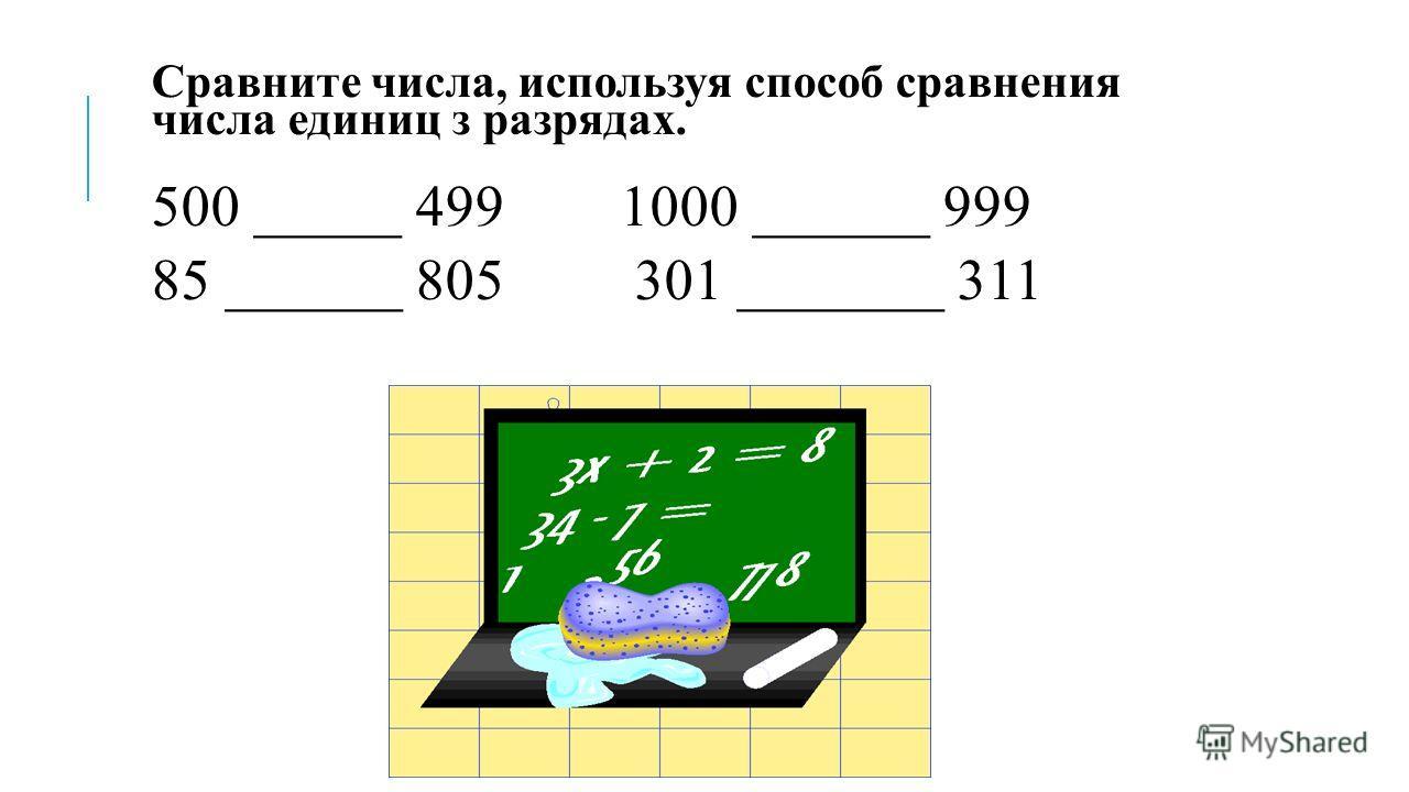 Сравните числа, используя способ сравнения числа единиц з разрядах. 500 _____ 499 1000 ______ 999 85 ______ 805 301 _______ 311