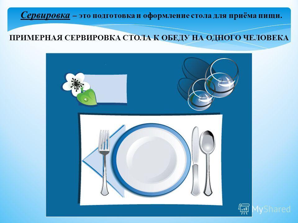 Сервировка – это подготовка и оформление стола для приёма пищи. ПРИМЕРНАЯ СЕРВИРОВКА СТОЛА К ОБЕДУ НА ОДНОГО ЧЕЛОВЕКА