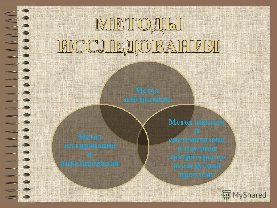 Метод наблюдения Метод анализа и систематизаци и научной литературы по исследуемой проблеме Метод тестирования и анкетирования