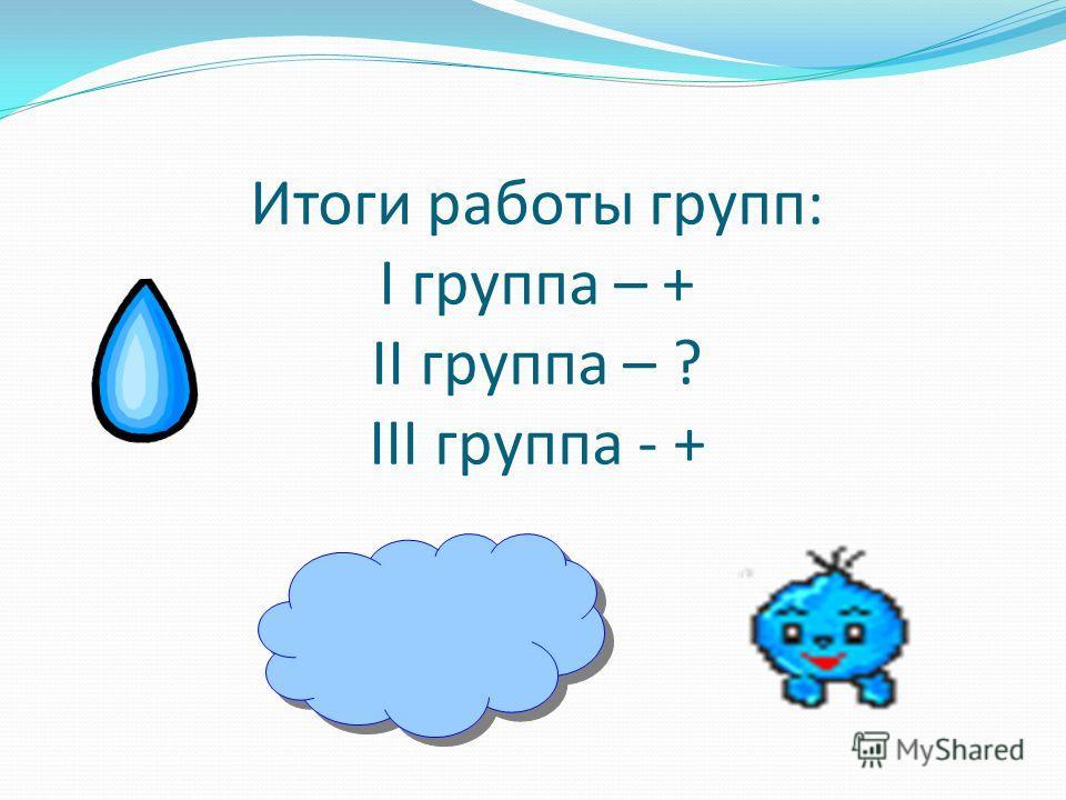 Итоги работы групп: I группа – + II группа – ? III группа - +