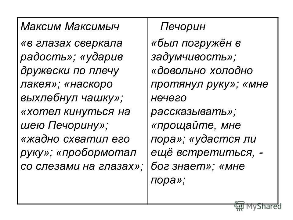 Максим Максимыч «в глазах сверкала радость»; «ударив дружески по плечу лакея»; «наскоро выхлебнул чашку»; «хотел кинуться на шею Печорину»; «жадно схватил его руку»; «пробормотал со слезами на глазах»; Печорин «был погружён в задумчивость»; «довольно