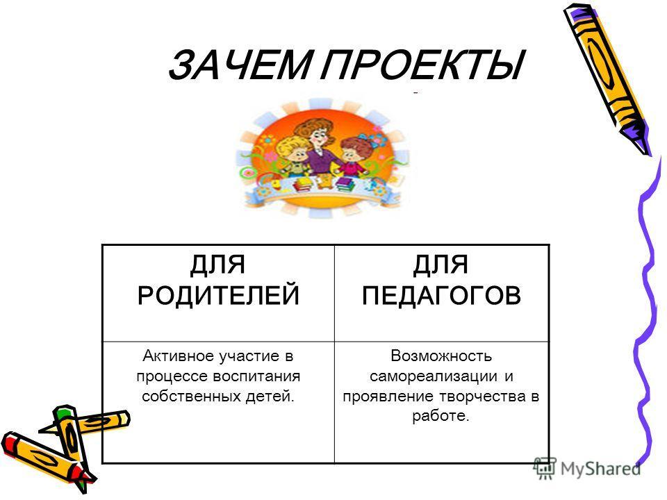 ЗАЧЕМ ПРОЕКТЫ ДЛЯ РОДИТЕЛЕЙ ДЛЯ ПЕДАГОГОВ Активное участие в процессе воспитания собственных детей. Возможность самореализации и проявление творчества в работе.