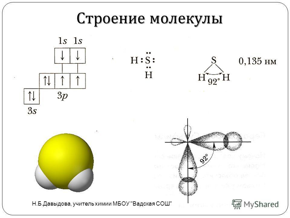 Строение молекулы Н.Б.Давыдова, учитель химии МБОУ Вадская СОШ