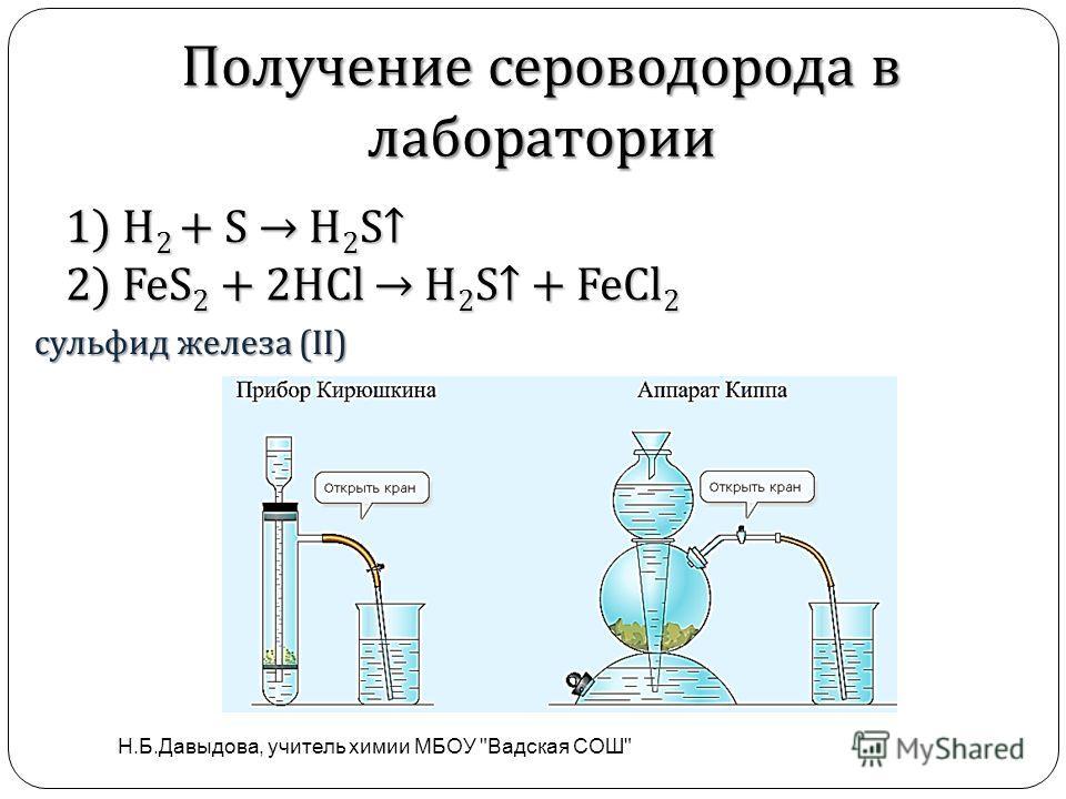 cульфид железа (II) Получение сероводорода в лаборатории 1) H 2 + S H 2 S 2) FeS 2 + 2HCl H 2 S + FeCl 2 Н.Б.Давыдова, учитель химии МБОУ Вадская СОШ